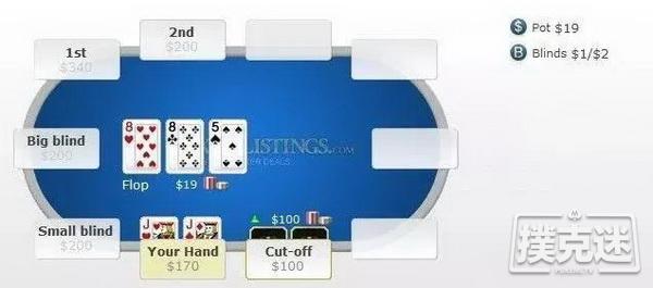 手持超对翻牌遭常客玩家3bet,你该怎么办?